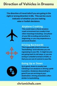 Vehicles Direction